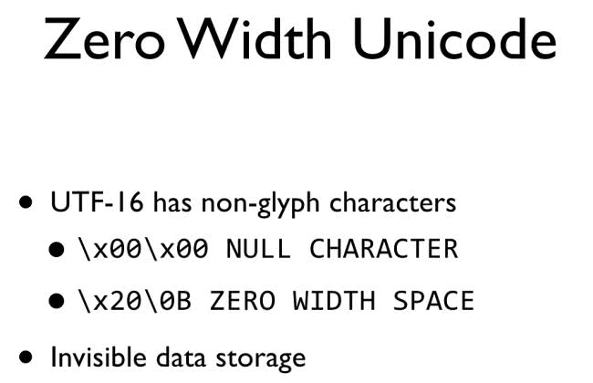 Zero Width Unicode