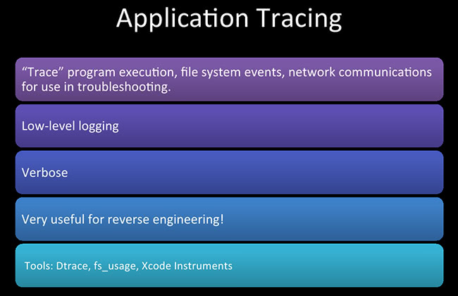 Application Tracing