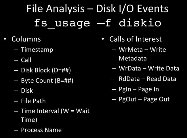 File Analysis fs_usage -f diskio