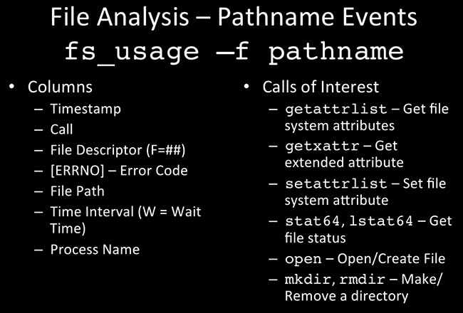 File Analysis fs_usage -f pathname