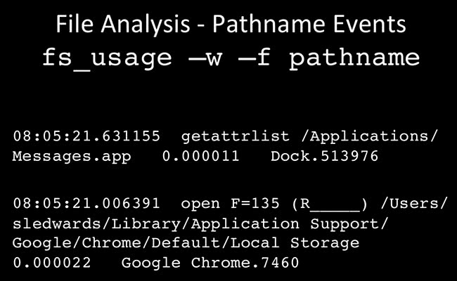 File Analysis fs_usage -w -f pathname