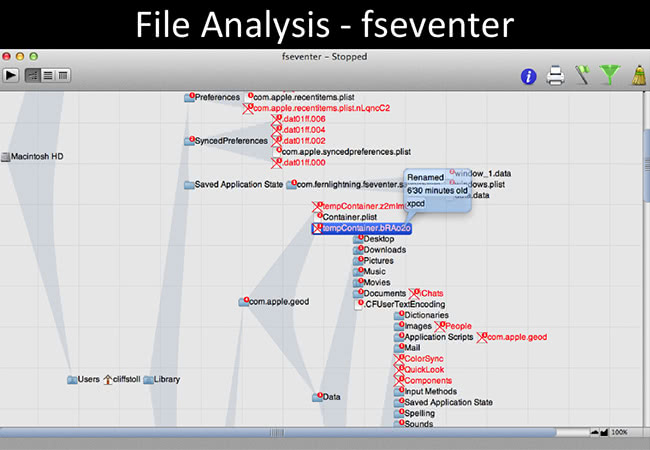File Analysis fseventer 1