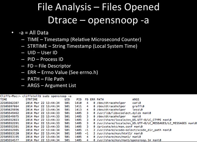 File Analysis - opensnoop -a