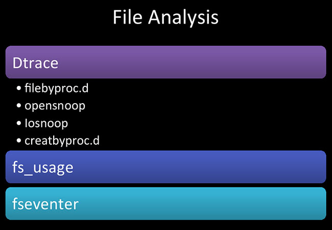 File Analysis