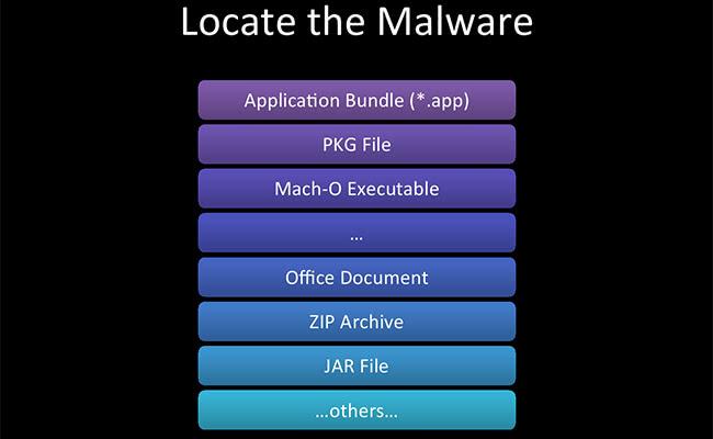Locate the Malware