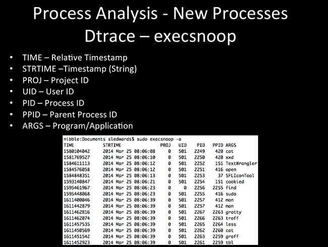 Process Analysis Dtrace - execsnoop