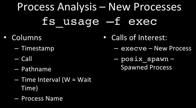 Process Analysis fs_usage -f exec