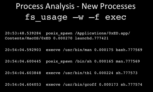 Process Analysis fs_usage -w -f exec