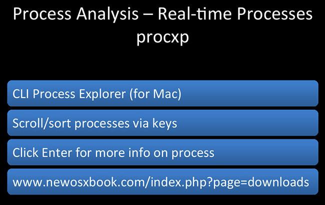 Process Analysis procxp